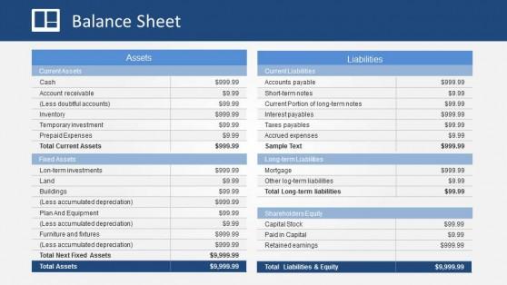 Profit & Loss PowerPoint Templates