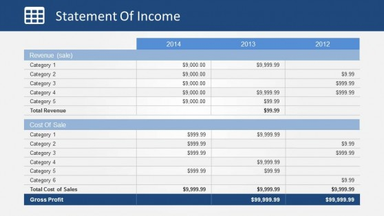 Income Statement Revenues and Cost of Sale Slide
