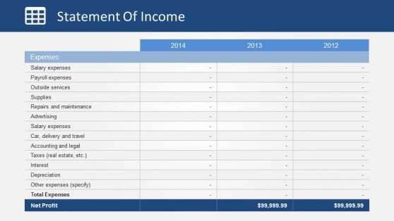 Statement of Income Expenses and Total Net Income Slide