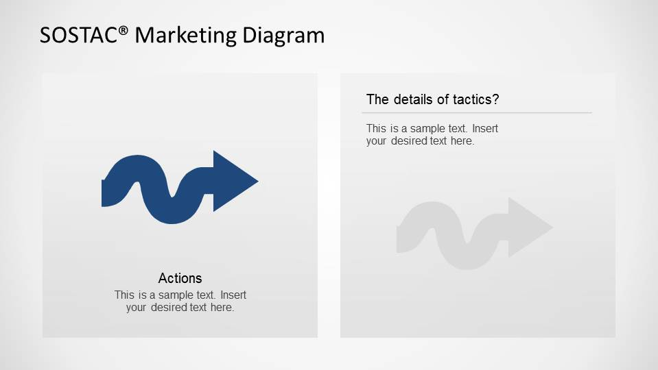 Arrow Icon Background SOSTACt Model Actions Description Slide