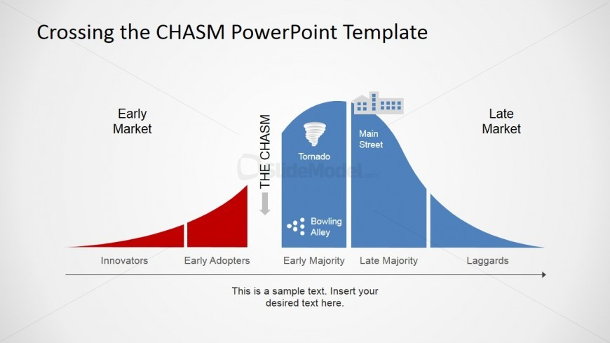 PowerPoint Crossing the Chasm Adoption Curve