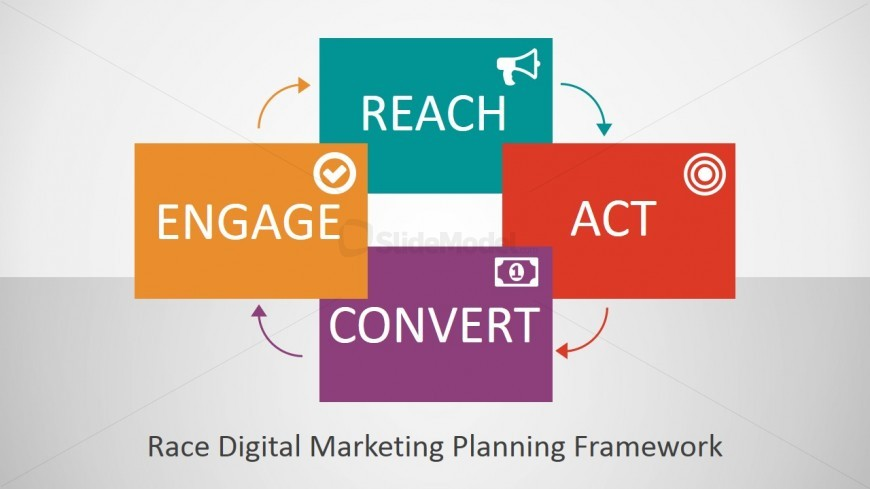 Race Digital Marketing Framework Presentation  Slidemodel