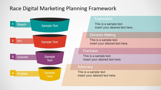 Digital Marketing Funnel Steps Slide
