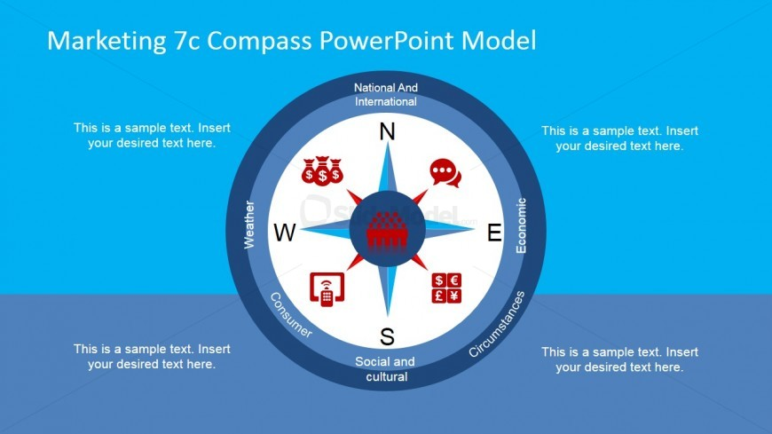 PowerPoint Diagram of the 7Cs Compass Model