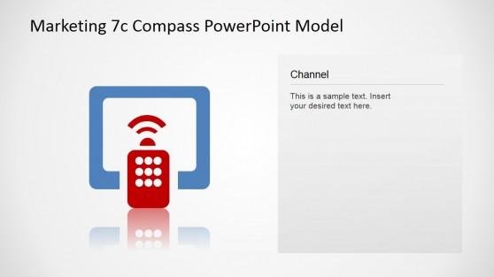 Channel Icon Design Slide for 7Cs Compass Marketing Model