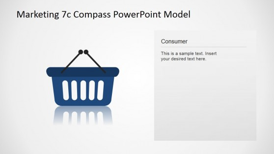 Consumer Icon Design 7Cs Compass Marketing Model