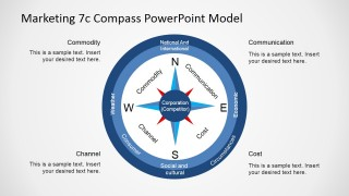 Flat Design Diagram 7Cs Marketing Compass Model