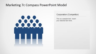 PowerPoint Icon Design Slide for Corporation Concept 7Cs Compass Model