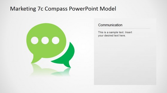 Compass 7Cs Marketing Model Communication Concept