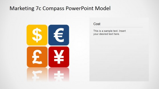 PowerPoint 7Cs Compass Model Cost Concept Slide Design