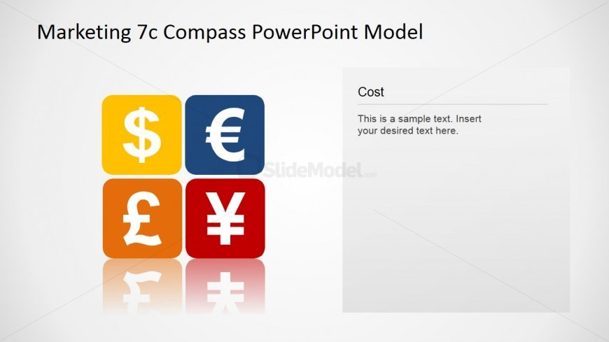 Cost Concept 7Cs Marketing Compass Model Icon Design