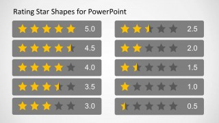 PowerPoint Star Product Rating Table