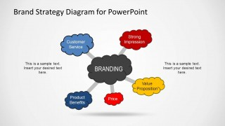 Brand Strategy Diagram Design for PowerPoint