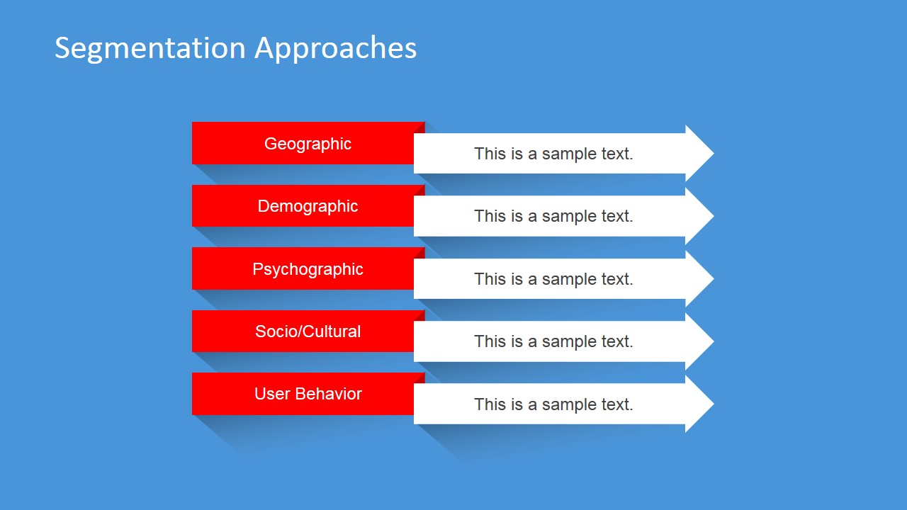 segmentation targeting positioning example