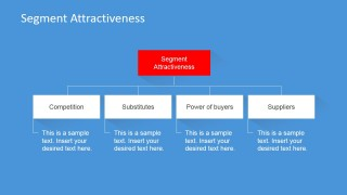 PowerPoint Slide Tree Chart of Attractiveness Analysis