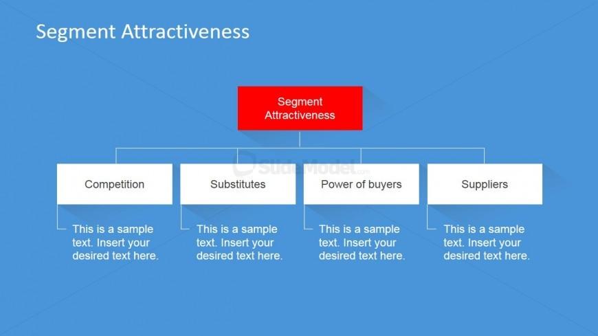 PowerPoint Slide Tree Chart of Attractiveness Analysis