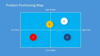 Positioning Strategy Map Slide Design