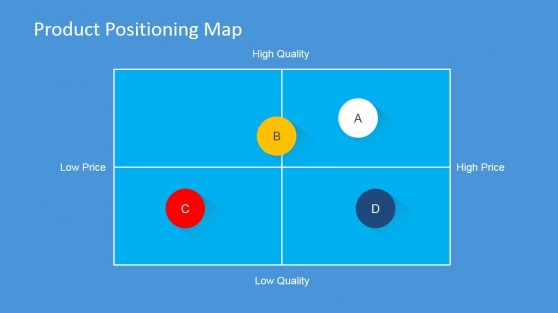 Product Positioning Map PowerPoint Slide