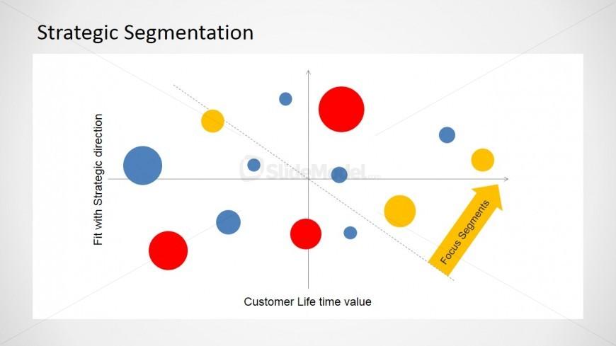 Flat Colorful Life Time Value Strategic Segmentation Chart