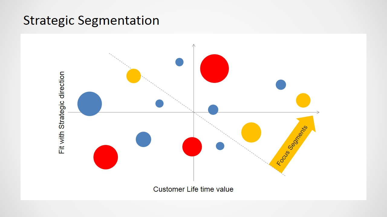 Flat Colorful Life Time Value Strategic Segmentation Chart