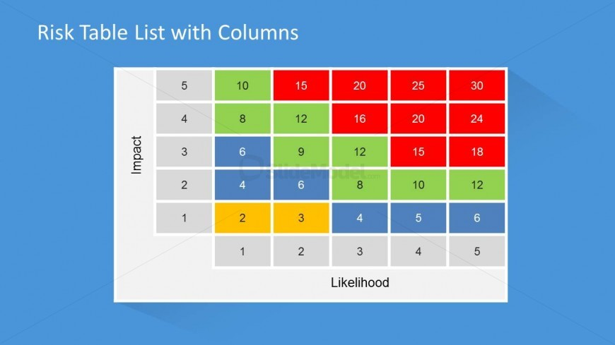 5x5 Flat Matrix Design for Risk PowerPoint Presentations