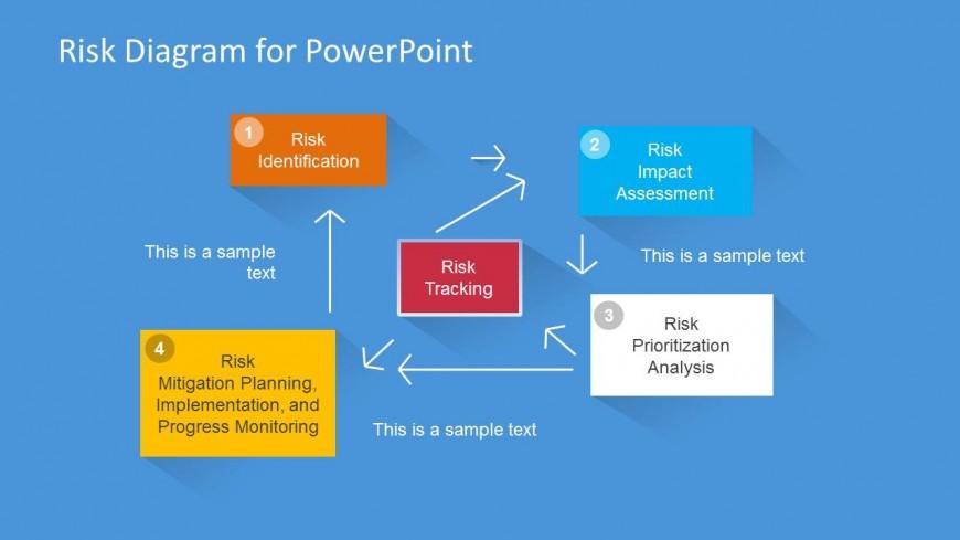Risk Management Diagram Design for PowerPoint