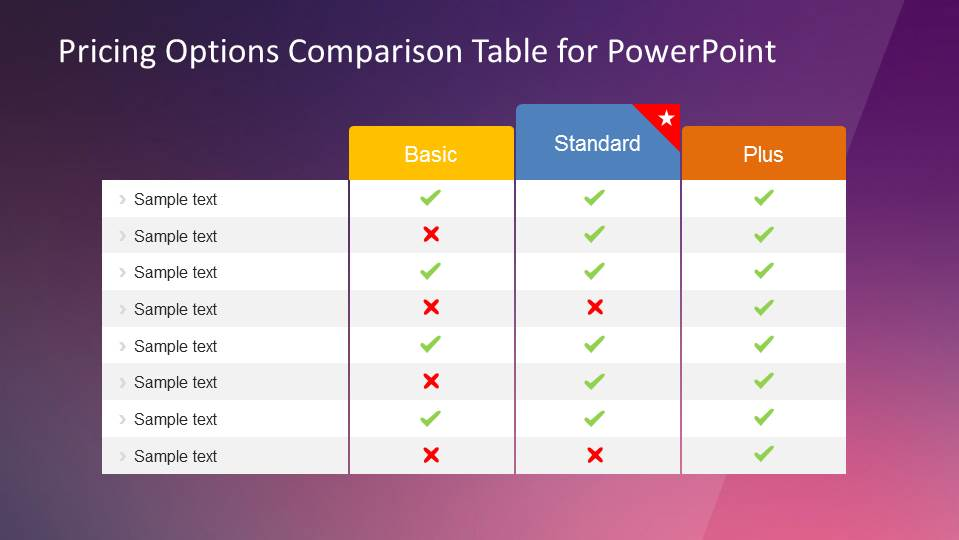 Pricing Options Comparison Table For Powerpoint - Slidemodel