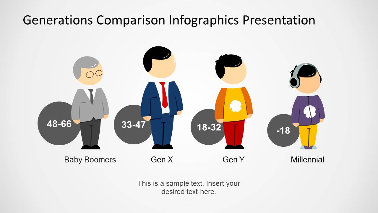 Generations Comparison Infographics Slide Design Slidemodel