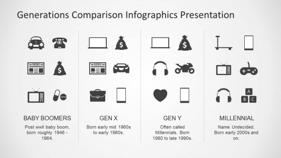 Boomers, Gen X & Y and Millennial Icons for PowerPoint
