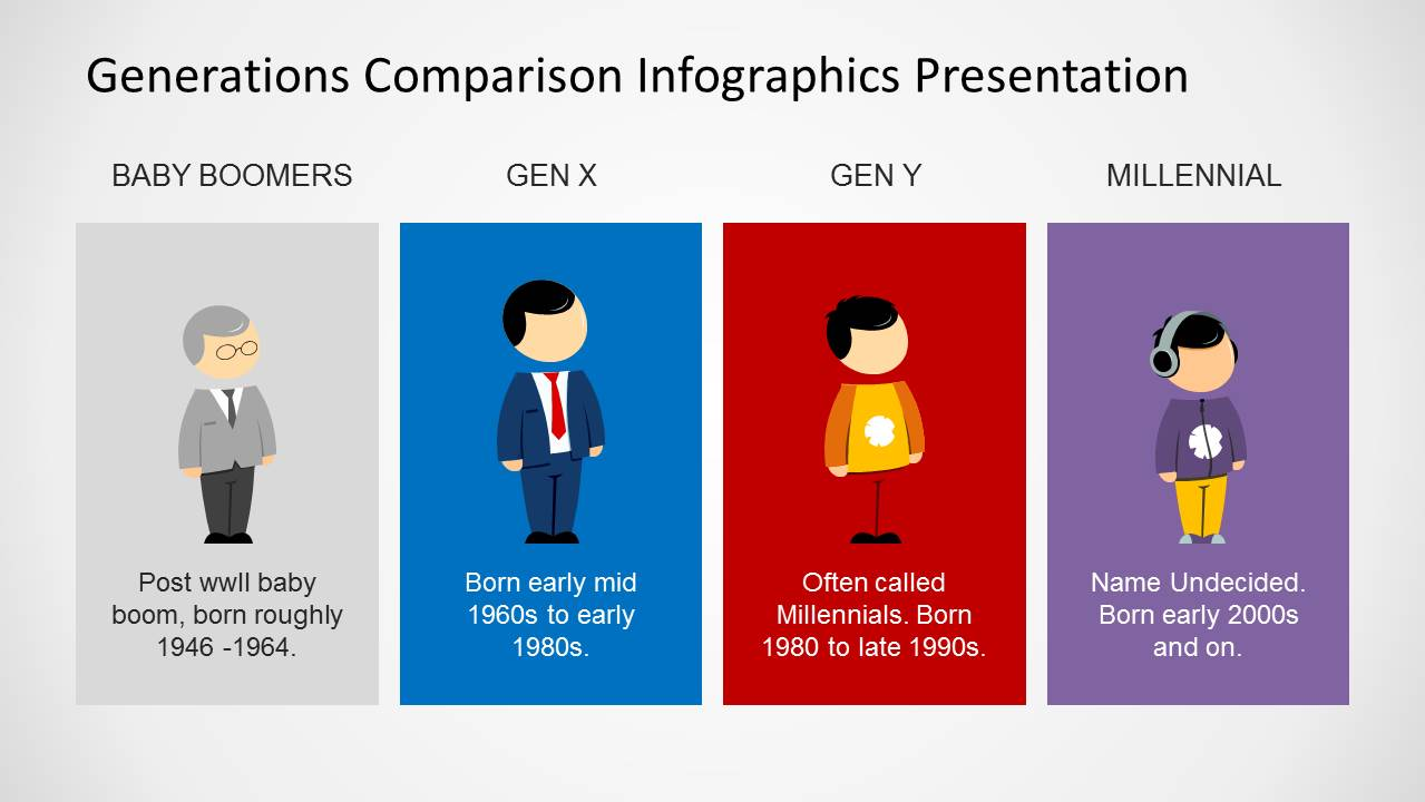 Generations comparison powerpoint template slidemodel generations comparison powerpoint template toneelgroepblik Images