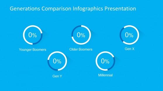 5 Components Generation KPI Slide Design