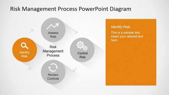 Identify Risk Process Step Slide