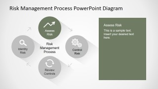 PowerPoint Risk Management Cycle Diagram