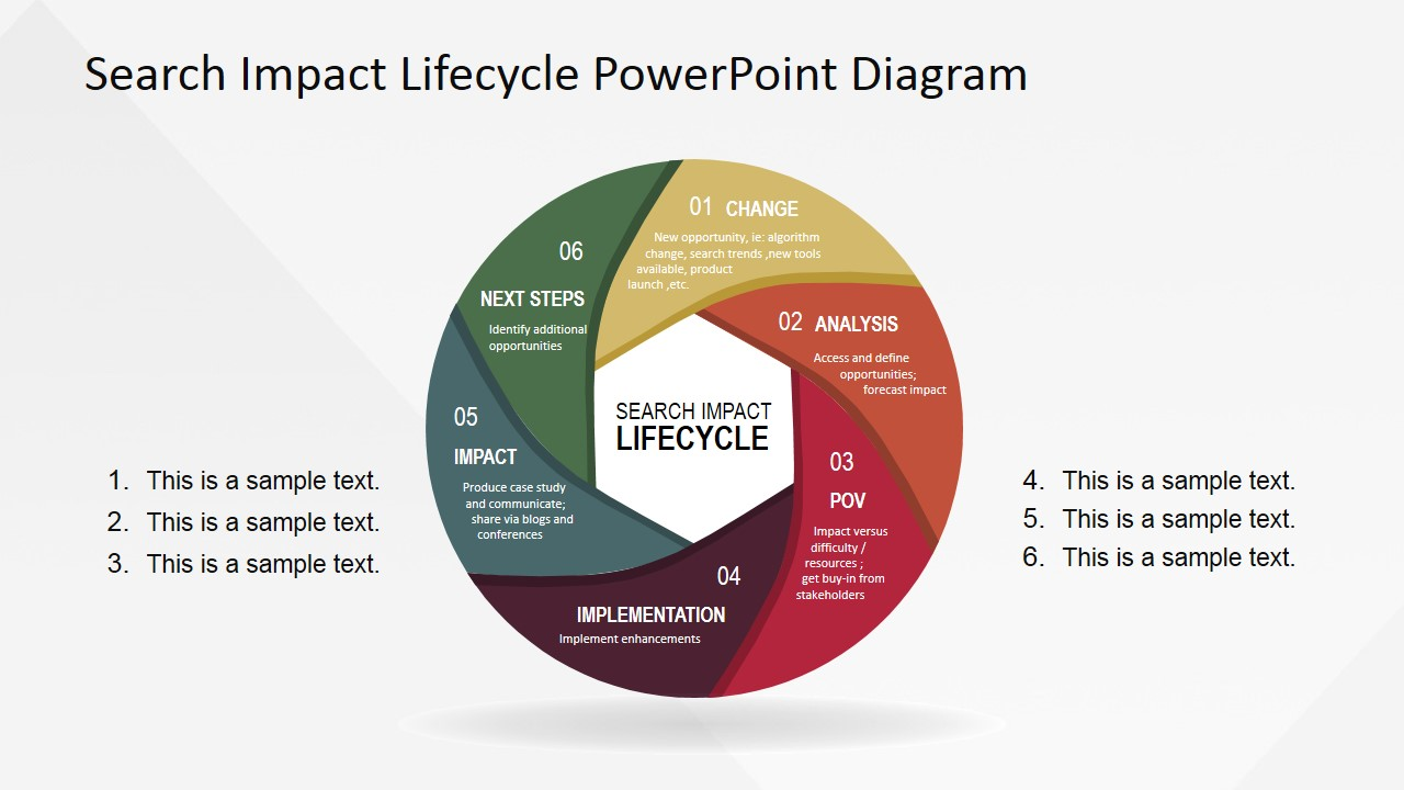 Search impact life cycle powerpoint diagram slidemodel powerpoint diagram of six search impact life cycle stages pooptronica Choice Image