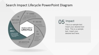 PowerPoint Search Impact Lifecycle Diagram Impact Stage