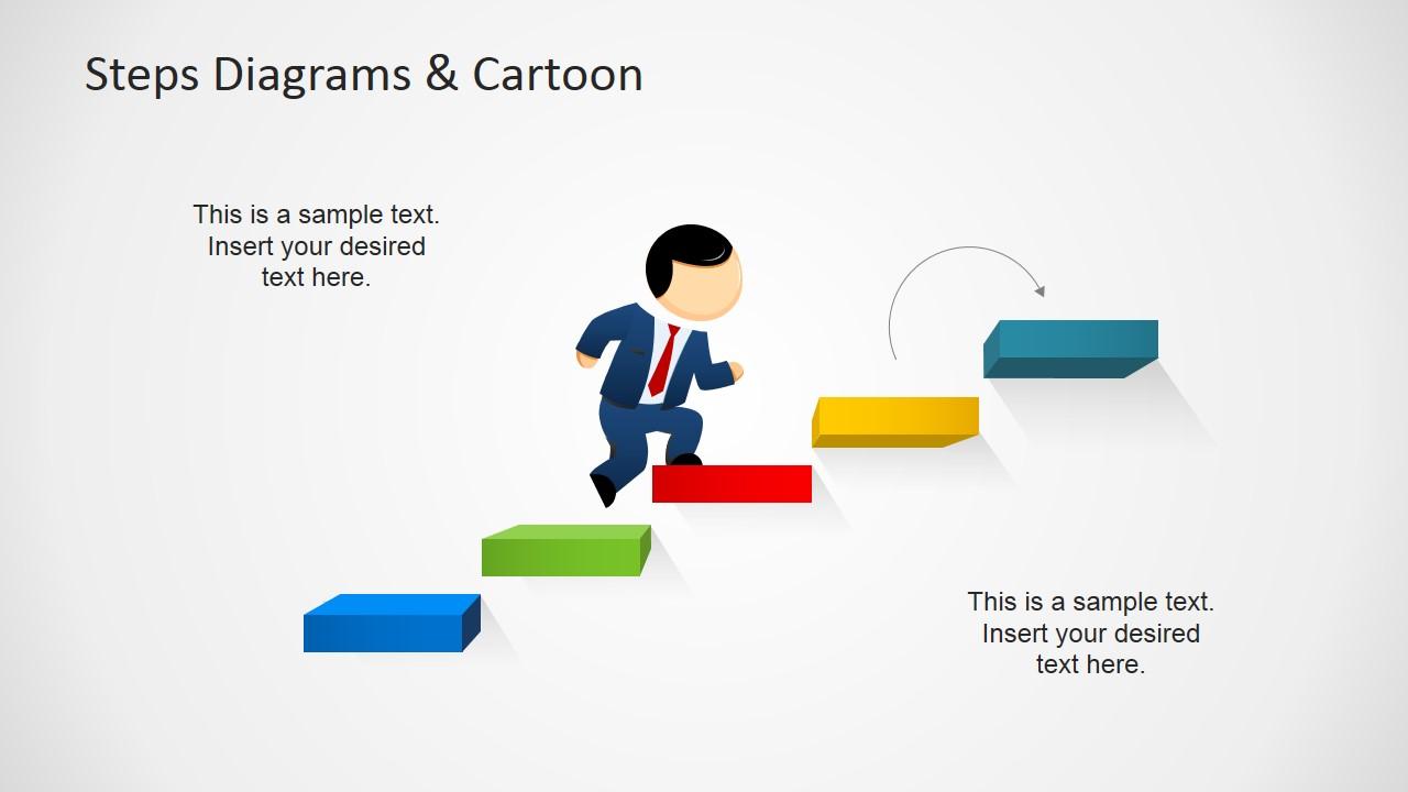 ladder bar diagrams
