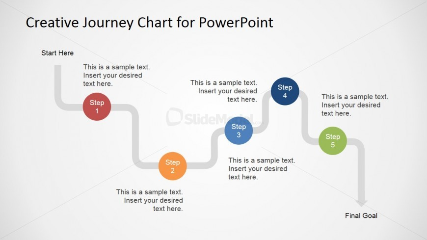 Presentation Topics Translated in PowerPoint of View