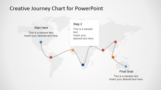 PowerPoint Presentation on How to Get Cheap Airline Tickets