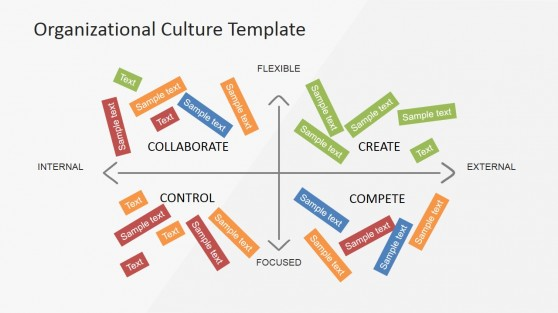 Organizational Cultures Quadrants Word  Tags Template