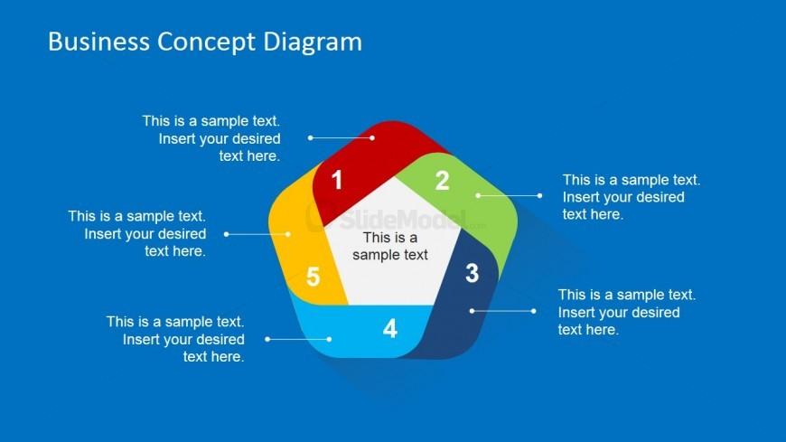 Step Cycle Business Concept Slide Design - SlideModel