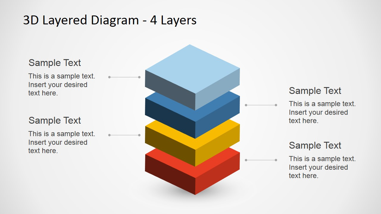 6601-3d-04-layered-diagram-1