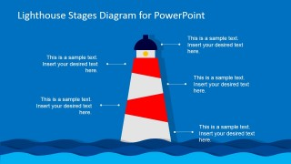 Lighthouse PowerPoint Diagram Slide Design