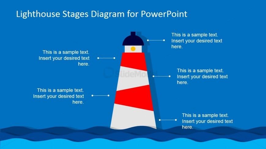 Lighthouse PowerPoint Diagram Slide Design