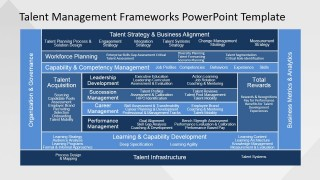 Talent Competency PowerPoint Presentation
