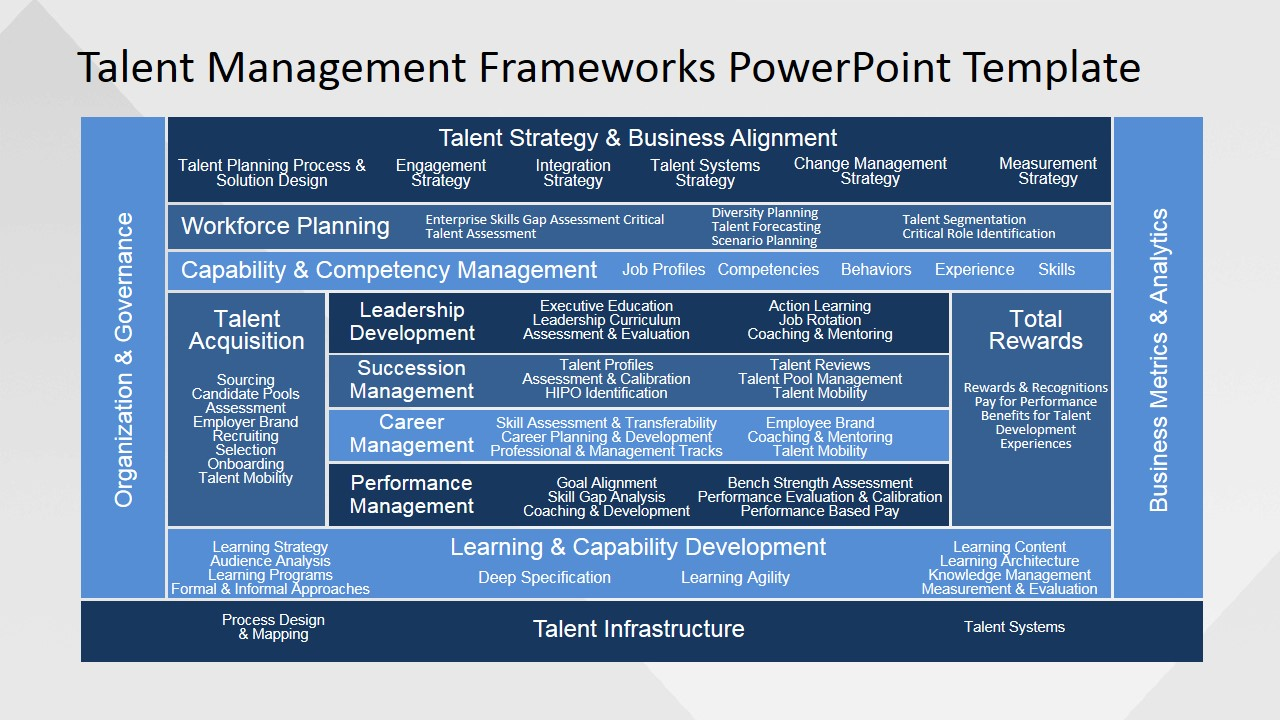 Talent management frameworks powerpoint template slidemodel management procedure employee growth powerpoint template staff development powerpoint presentation talent competency powerpoint presentation toneelgroepblik Gallery
