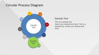 Business Process Seminars in PowerPoint