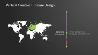 European Continental Milestone Vertical Timeline Design