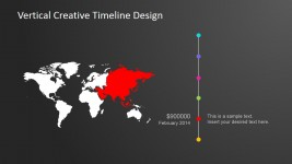 Internationalization Timeline Asia Continent Milestone