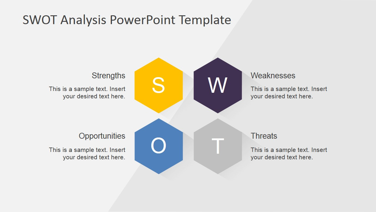 editable swot analysis matrix