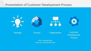 PowerPoint Slide with Successful Startup Process